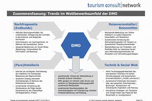 DSFT-Trends-im-Vertrieb-Thorsten-Reich-2011-03-21-Doku-e1301153817212
