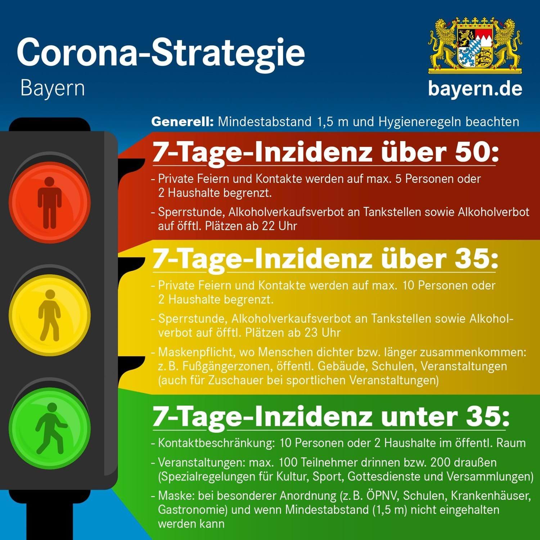 Bayerische Corona-Ampel