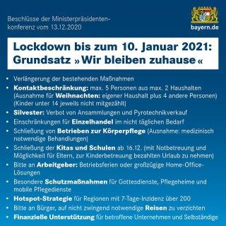 Zusammenfassung Beschlüsse MPK 13.12.20