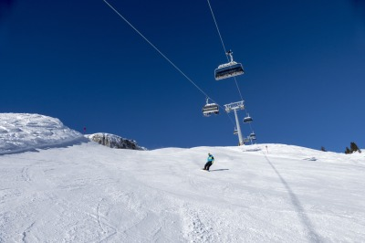 Skifahren unter der Olympiabahn