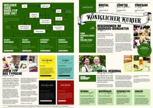 DasJagdhaus-Biergartenkarte-web