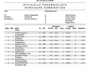 Ergebnisliste Lauf Herren Nordische Kombination 03.10.2013