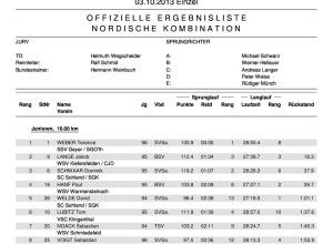 Ergebnisliste Lauf Junioren Nordische Kombination 03.10.2013