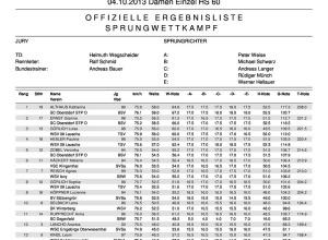 2013 10 04 Ergebnisliste