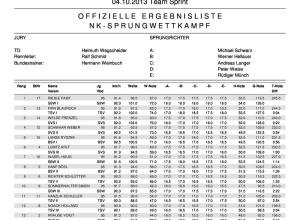 2013 10 04 Ergebnisliste sprung