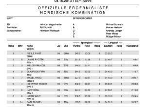 Ergebnisliste Lauf Teamwettbewerb NK 04.10.2013