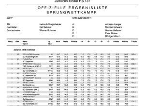 Ergebnisliste Junioren HS 137 05.10.2013