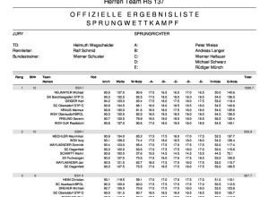 Ergebnisliste Team HS 137 06.10.2013
