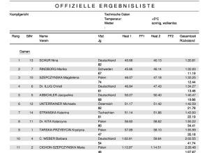 Ergebnisliste Skilex Alpin nach Kategorie Gesamt 06.02.14