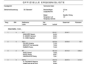 Ergebnisliste Skilex Langlauf-Staffel 07.02.14