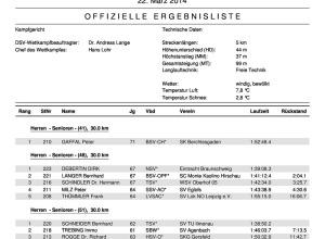 2014 03 22 dp LL 2014 Ergebnisliste Senioren