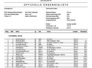 Ergebnisliste Deutsche Meisterschaft/Deutschlandpokal