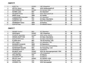 2014 09 21 Pokal-Wertung Nordische Kombination