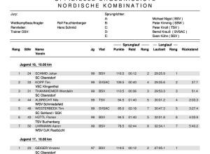 Ergebnisse DSV Jugendcup / Deutschlandpokal 21.03.2015 Nordische Kombination