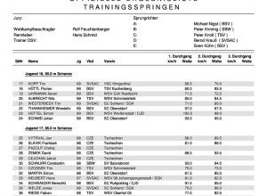 Ergebnisliste DSV Jugendcup/Deutschlandpokal Gesamtliste