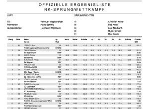 Ergebnisliste PCR Nordische Kombination 21.08.2015