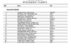 Startliste Team-Sprint Nordische Kombination