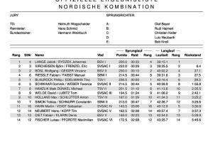 Ergebnisse Deutsche Meisterschaften 2015 Nordische Kombination Team-Sprint