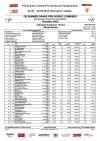 Ergebnisliste FIS Sommer Grand-Prix 04.09.2015