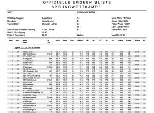 Ergebnisliste Skispringen HS 137 DSV Jugendcup / Deutschlandpokal 17.09.2015