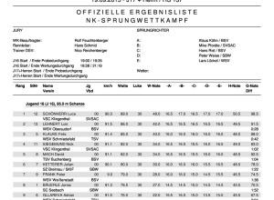 2015 09 18 Ergebnisliste-NK Sprung J16