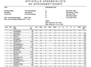 2015 09 20 Ergebnisliste-SprungJ17+H