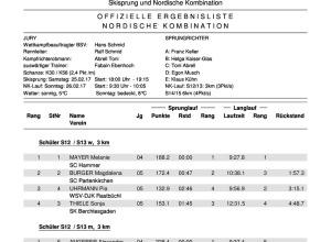 Ergebnisse Bayerischer Schülercup Nordische Kombination 25.02.2017