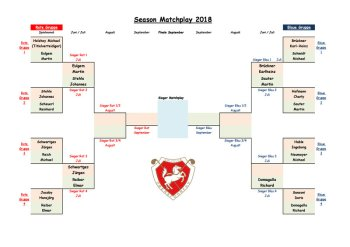 Season-Matchplay 2018, Stand: 4. August 2018