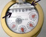 Symbolbild Wasserzähler