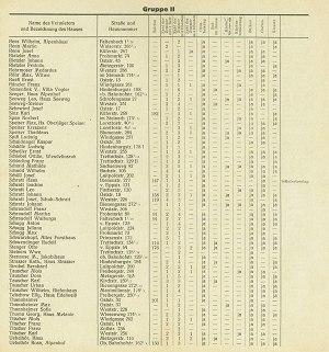 Wohnungen 1935 Seite 7