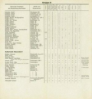 Wohnungen 1935 Seite 8