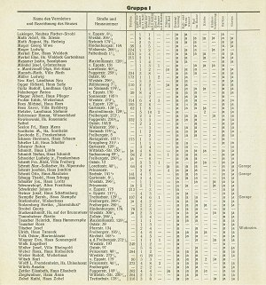 Wohnungen 1935 Seite 4