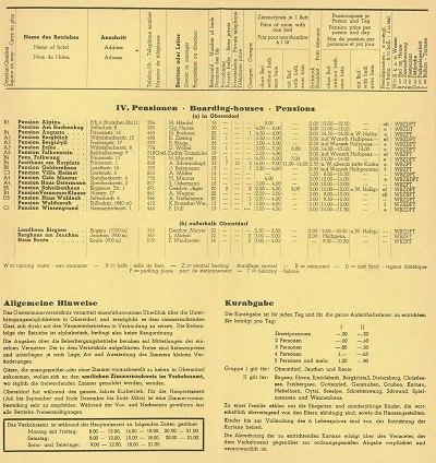 Gastgeberverzeichnis Winter 1955/56 Seite 3