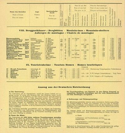 Gastgeberverzeichnis Winter 1955/56 Seite 8