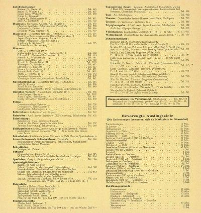 Gastgeberverzeichnis Winter 1955/56 Seite 10