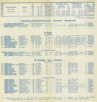 Gastgeberverzeichnis 1960/61 Seite 2