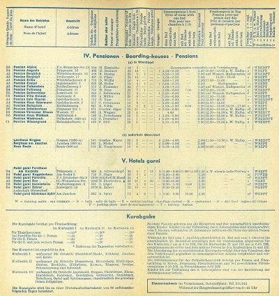 Gastgeberverzeichnis 1960/61 Seite 3