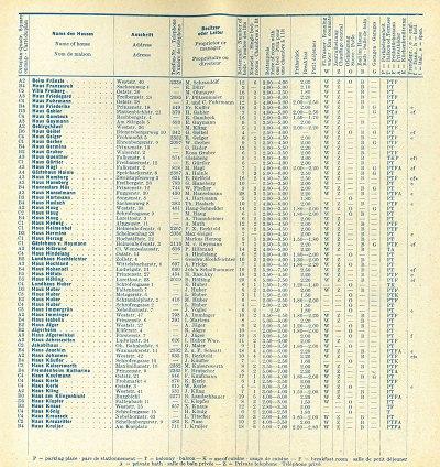 Gastgeberverzeichnis 1960/61 Seite 5