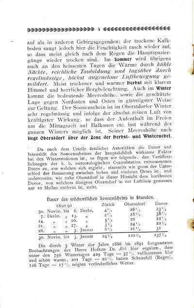 Ortsprospekt 1897, Seite 6