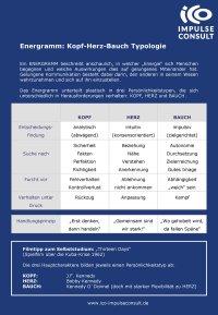 Energramm | Kopf Herz-Bauch Typologie