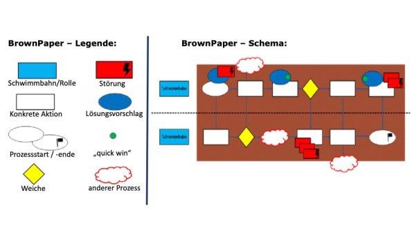 BrownPaper