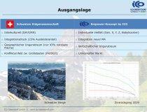 ICO ImpulseConsult Netzwerk-Treffen Allgäu4