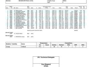 17.01.2014 Ergebnislisten Langdistanz
