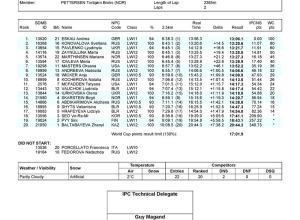 19.01.14 Ergebnislisten Mitteldistanz