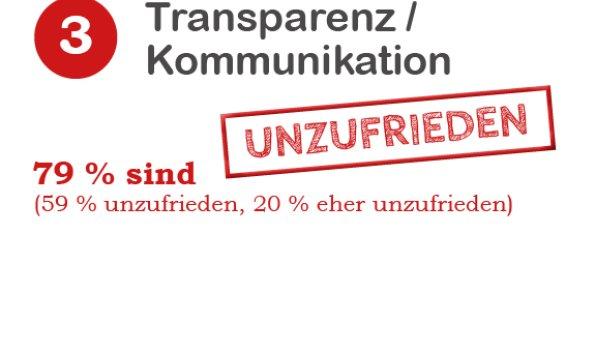 Klaus-King Homepage Mein-Weg-Transparenz