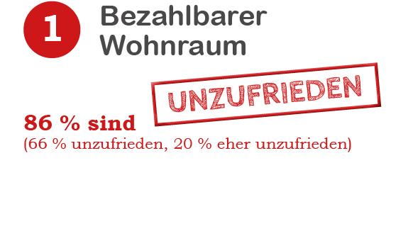 Klaus-King Homepage Mein-Weg-Wohnraum