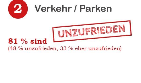 Klaus-King Homepage Mein-Weg-Verkehr-Parken