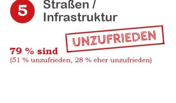 Klaus-King Homepage Mein-Weg-Straßen