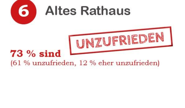 Klaus-King Homepage Mein-Weg-Rathaus