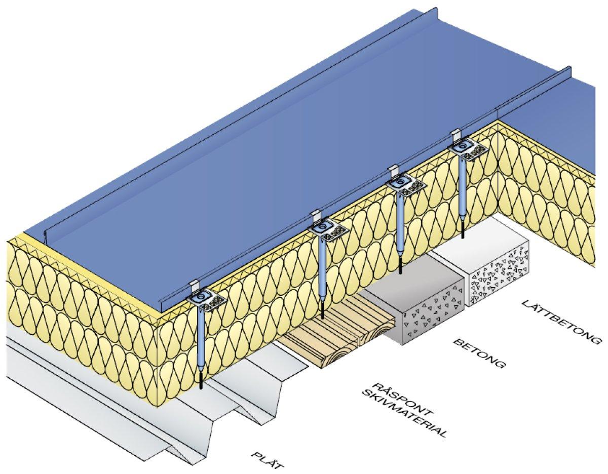 bjarnes system sonder und krabbanhaften f r das dach. Black Bedroom Furniture Sets. Home Design Ideas